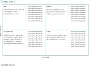 Sample Content Strategy Toolkit Template