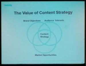 Contently slide about content strategy